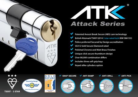 atk-poster